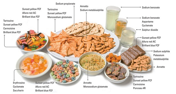 Preservatives-and-Food-Additives