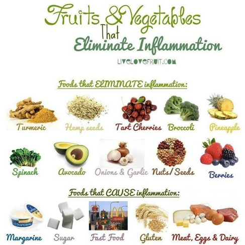 anti-inflammation-diet-tips